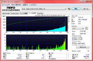 DVD品質結果5日目.jpg