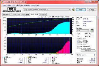 DVD品質結果6日目.jpg